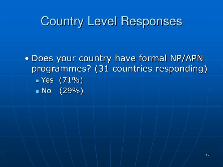 Country Level Responses