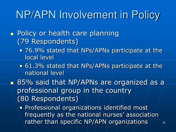 NP/APN Involvement in Policy