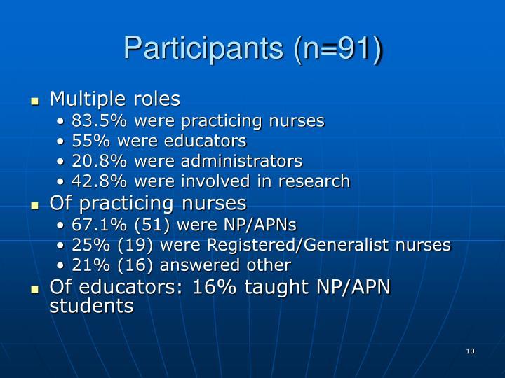 Participants (n=91)