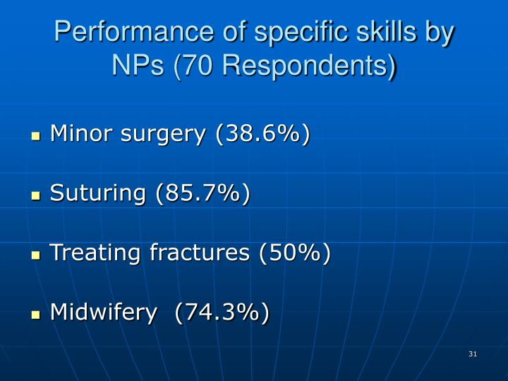 Performance of specific skills by NPs (70 Respondents)