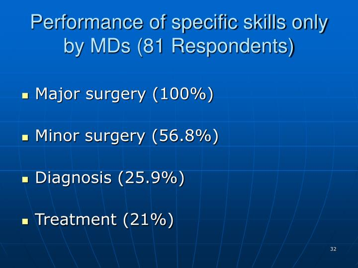 Performance of specific skills only  by MDs (81 Respondents)