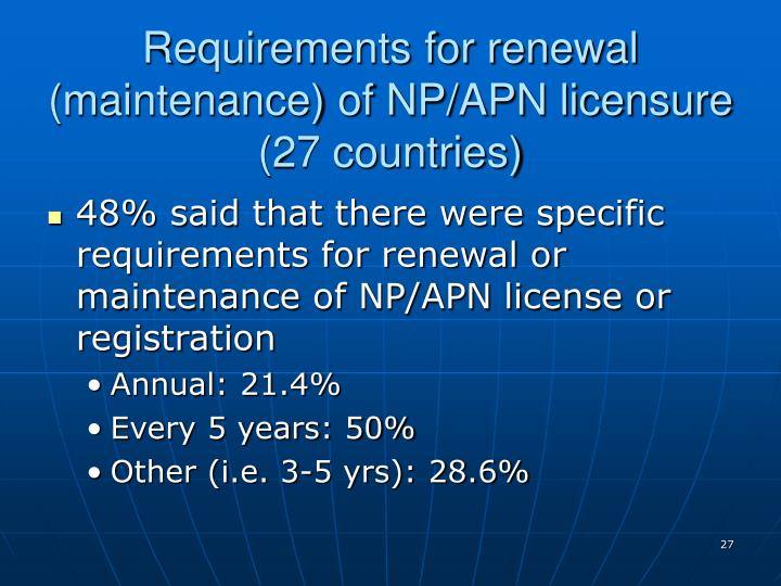 Requirements for renewal (maintenance) of NP/APN licensure