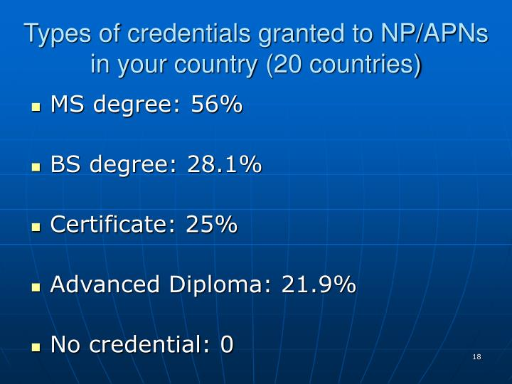 Types of credentials granted to NP/APNs