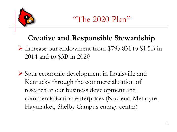 """The 2020 Plan"""