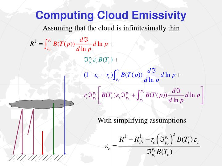 Computing Cloud Emissivity