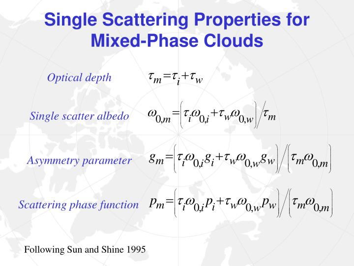 Single Scattering Properties for