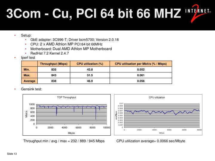 3Com - Cu, PCI 64 bit 66 MHZ
