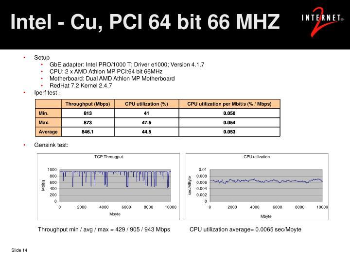 Intel - Cu, PCI 64 bit 66 MHZ