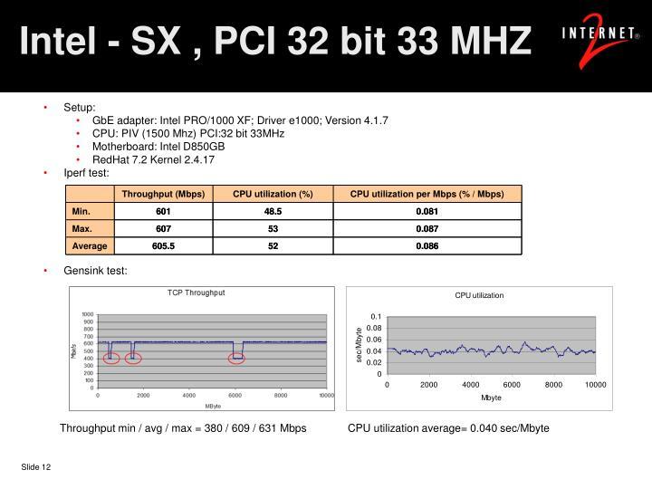 Intel - SX , PCI 32 bit 33 MHZ