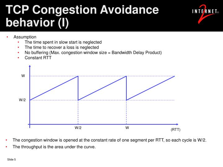 TCP Congestion Avoidance behavior (I)