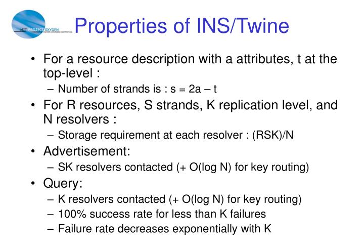 Properties of INS/Twine