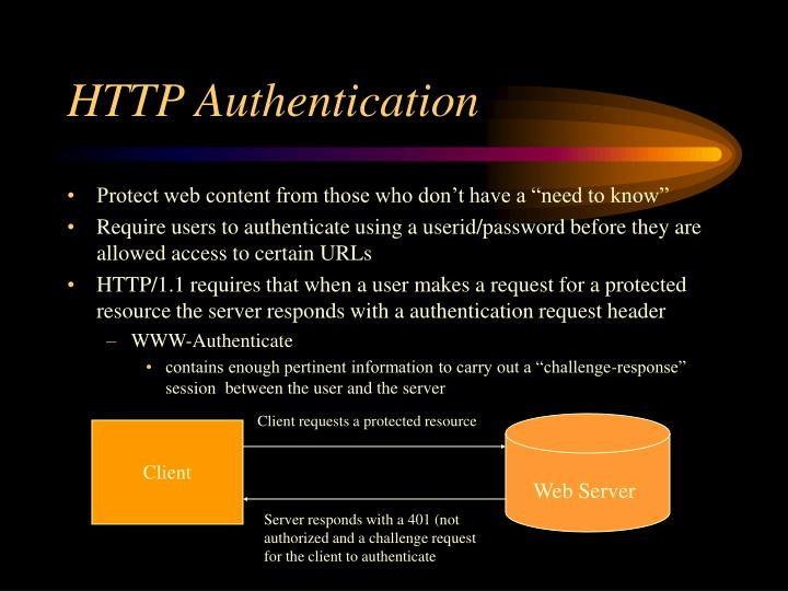 Http authentication