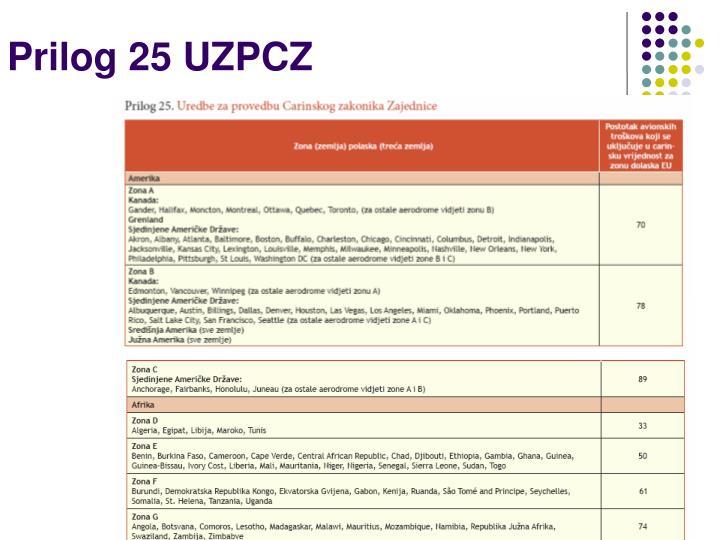 Prilog 25 UZPCZ