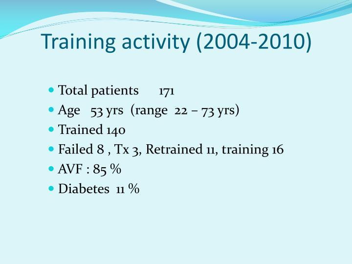 Training activity (2004-2010)