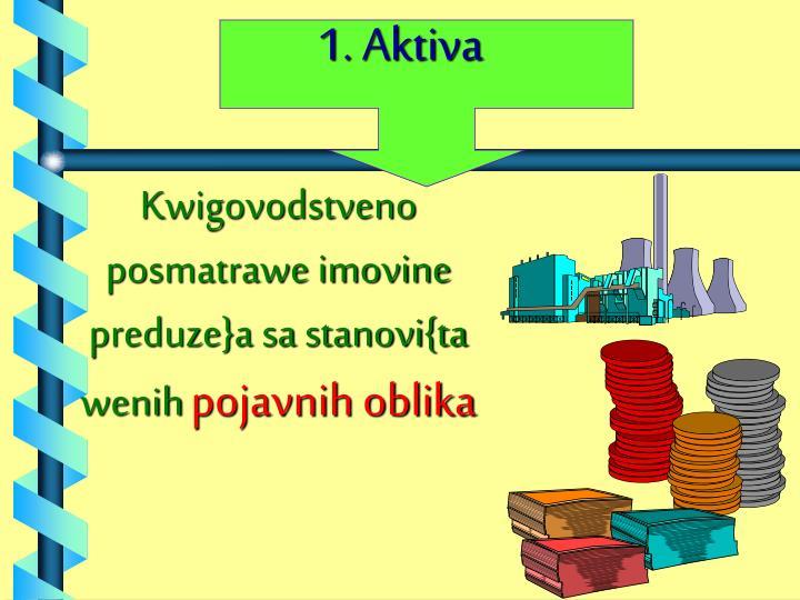 1. Aktiva