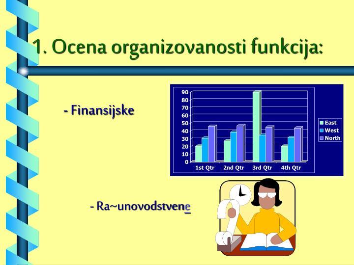 1. Ocena organizovanosti funkcija: