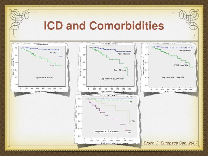 ICD and Comorbidities