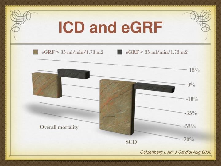 ICD and eGRF