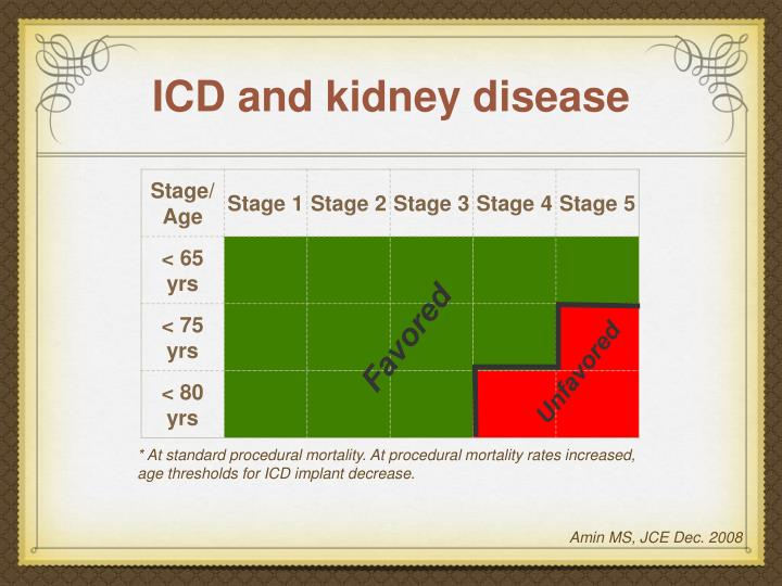 ICD and kidney disease