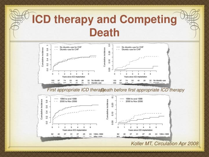 ICD therapy and Competing Death
