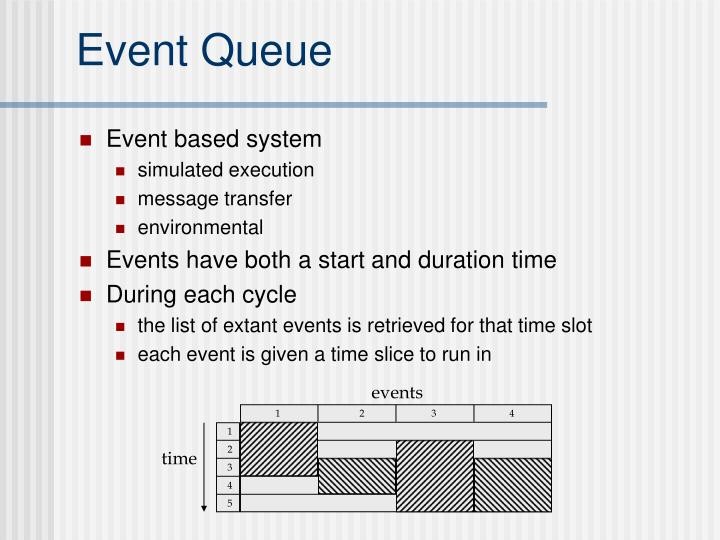 Event Queue