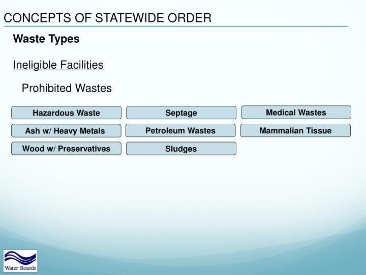 Medical Wastes
