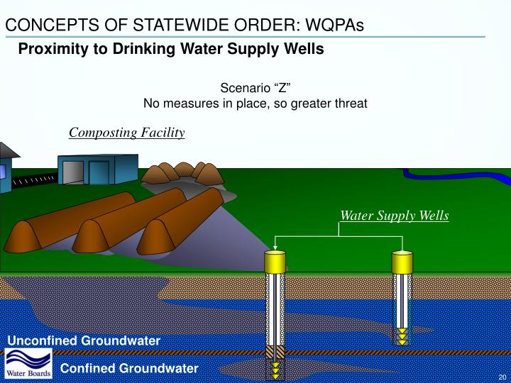 CONCEPTS OF STATEWIDE ORDER: WQPAs