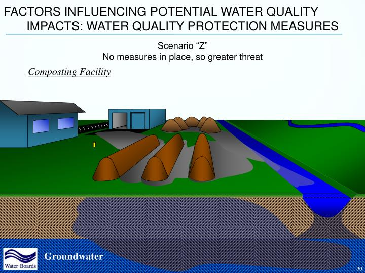 FACTORS INFLUENCING POTENTIAL WATER QUALITY 	IMPACTS: WATER QUALITY PROTECTION MEASURES