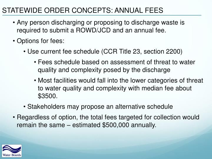 STATEWIDE ORDER CONCEPTS: ANNUAL FEES