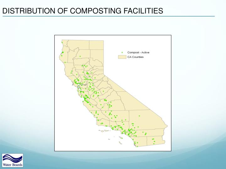 DISTRIBUTION OF COMPOSTING FACILITIES