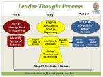 leader thought process