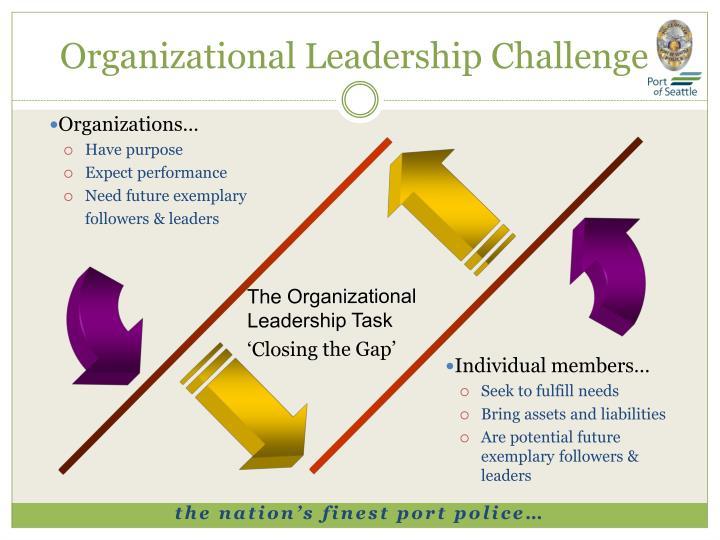 Organizational Leadership Challenge
