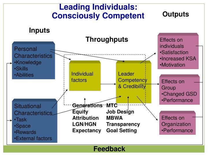 Leading Individuals: