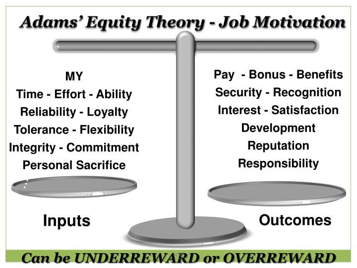 Adams' Equity Theory - Job Motivation