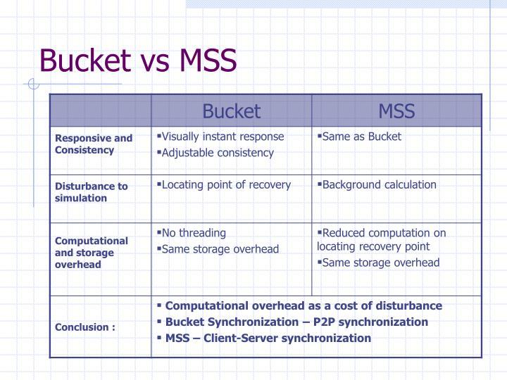 Bucket vs MSS
