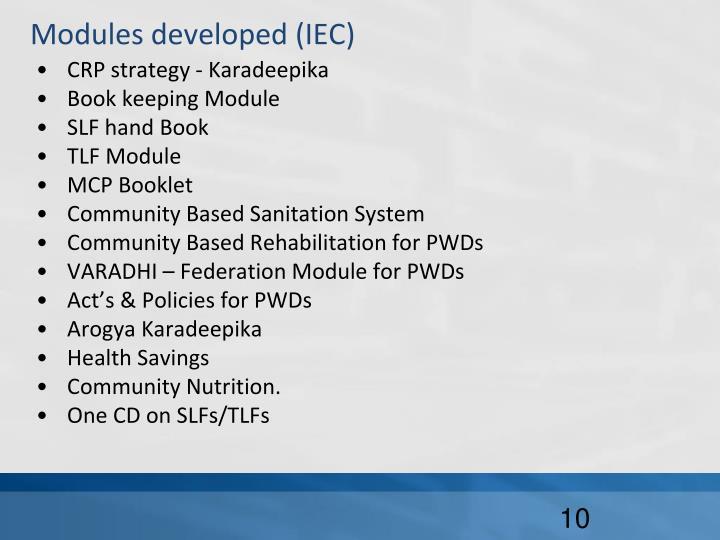 Modules developed (IEC)