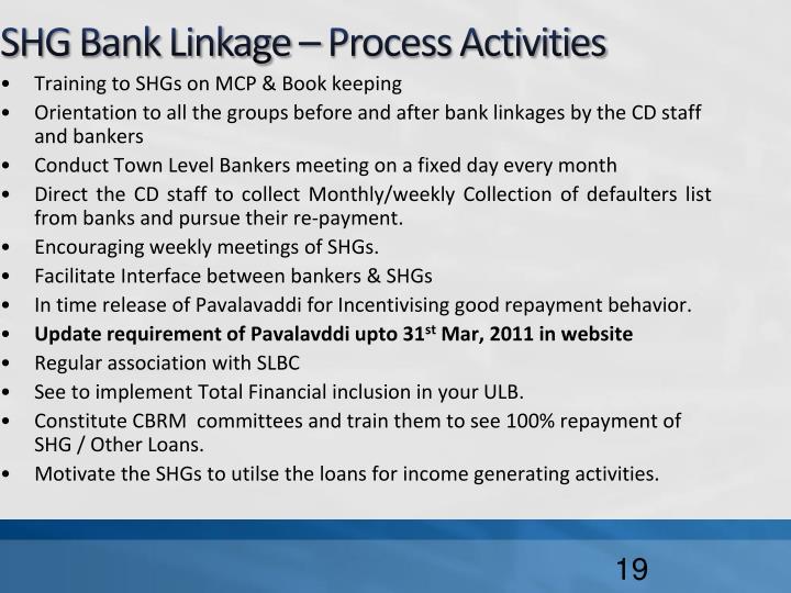 SHG Bank Linkage – Process Activities