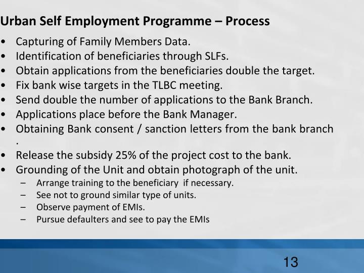 Urban Self Employment Programme – Process