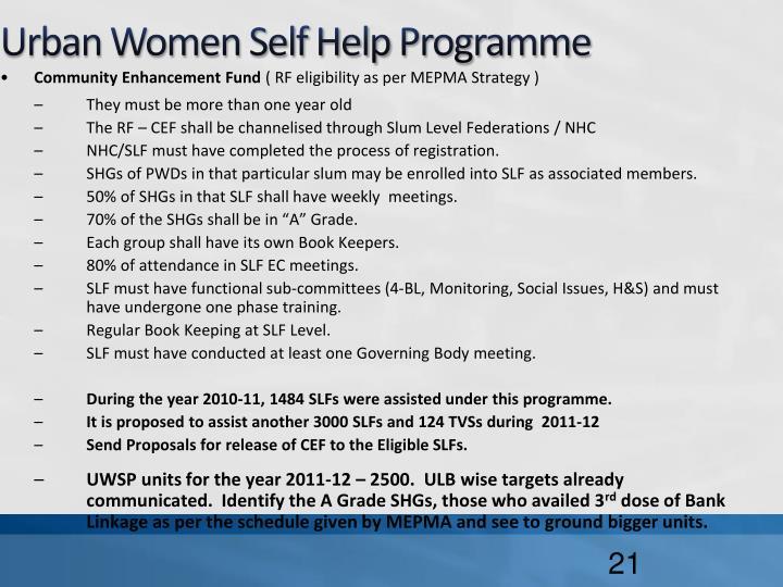 Urban Women Self Help