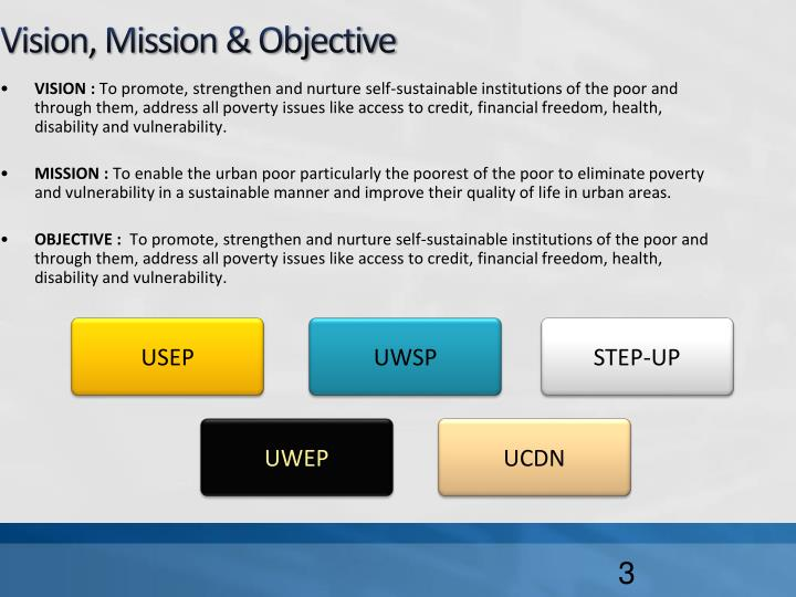 Vision mission objective