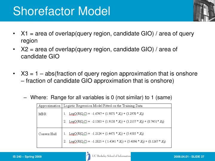Shorefactor Model