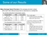 some of our results