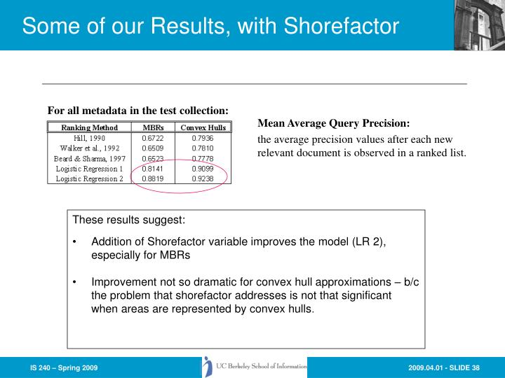 Some of our Results, with Shorefactor