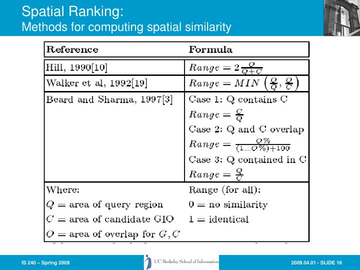 Spatial Ranking: