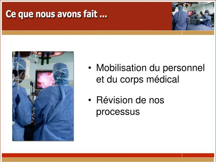 Mobilisation du personnel et du corps médical