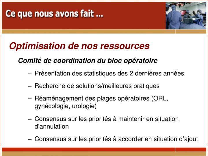 Comité de coordination du bloc opératoire