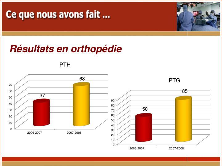 Résultats en orthopédie