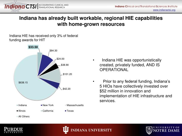 Indiana has already built workable, regional HIE capabilities