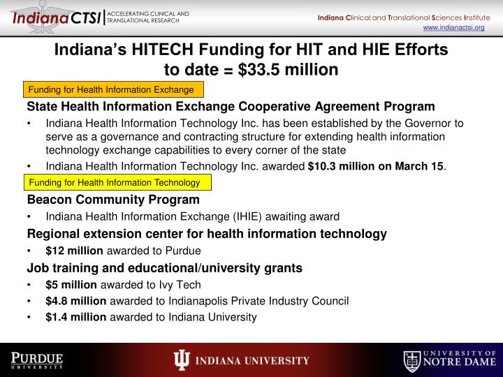 Indiana's HITECH Funding for HIT and HIE Efforts