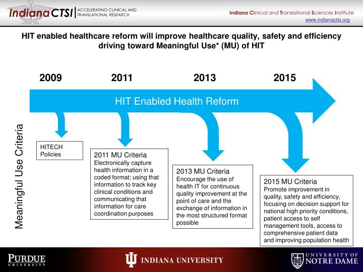 HIT enabled healthcare reform will improve healthcare quality, safety and efficiency
